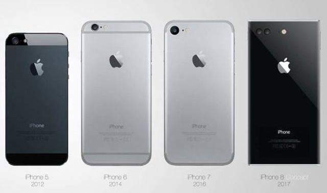 Iphone 8 Facial Recognization